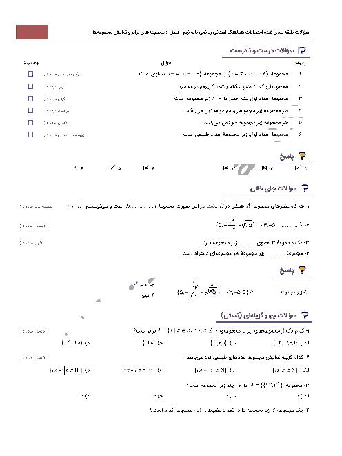 سؤالات امتحانات هماهنگ استانی فصل اول ریاضی نهم با جواب | درس 2: مجموعه های برابر و نمایش مجموعه ها