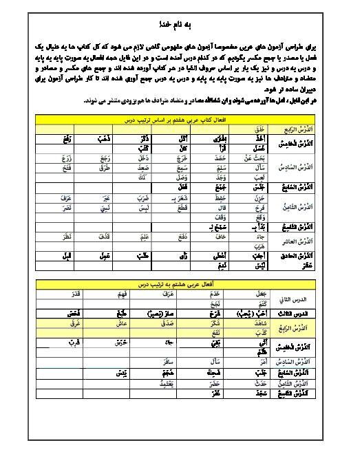 افعال عربی سال هفتم و هشتم و نهم