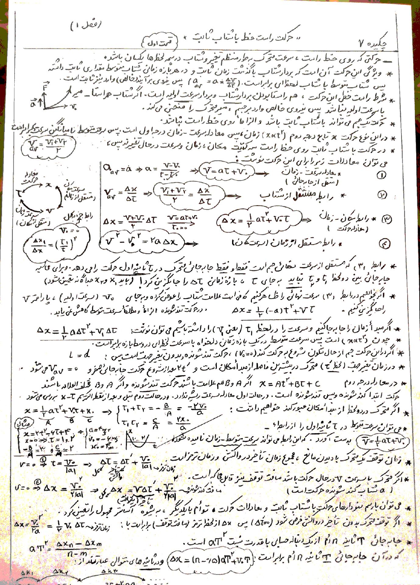 خلاطه نکات و فرمول های فیزیک (3) تجربی دوازدهم | فصل 1: حرکت بر خط راست