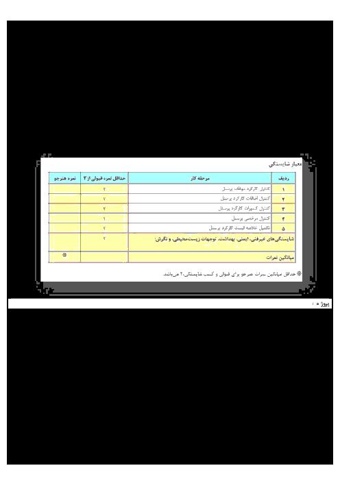 امتحان تشریحی پودمان اول حسابداری حقوق و دستمزد یازدهم  | کنترل ساعت کارکرد پرسنل