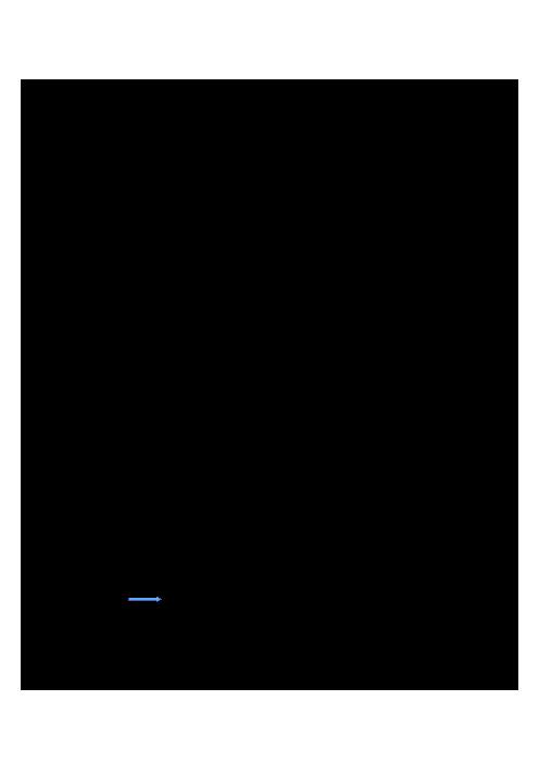 سوالات امتحان شیمی (2) یازدهم رشته رياضی و تجربی دبیرستان نمونه دولتی صارمیه - صفحۀ 1 تا 25
