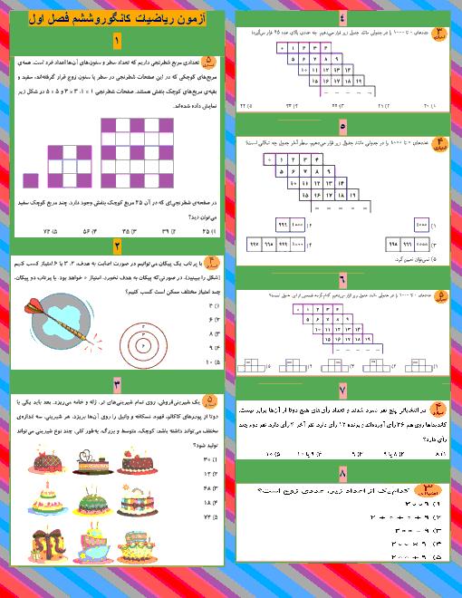 مجموعه ی سوالات کانگورو ریاضی ششم دبستان با پاسخ تشریحی   فصل 1: عدد و الگوهای عددی (25 سوال 5 گزینهای)