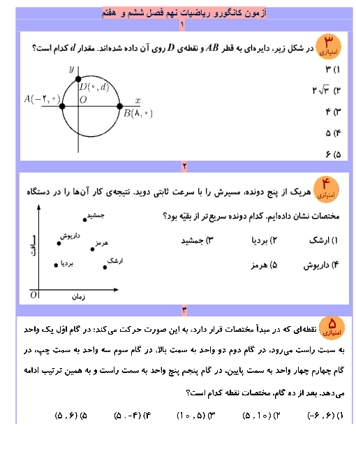 مجموعه آزمون های ریاضیات کانگورو نهم | فصل 6و7 با پاسخ تشریحی