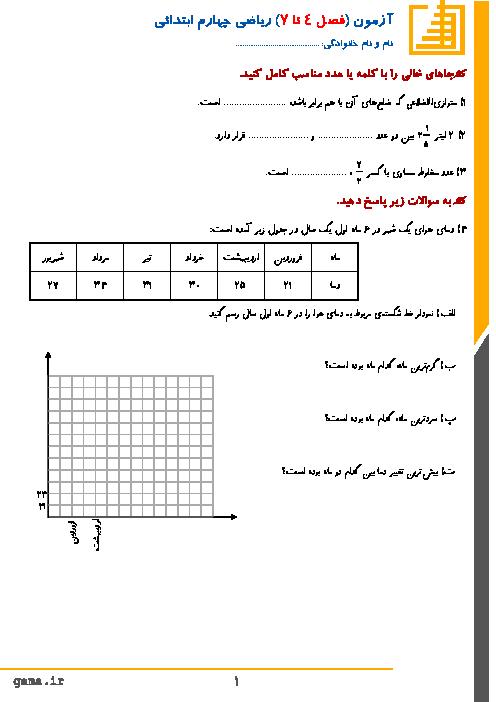 آزمون مدادکاغذی ریاضی چهارم دبستان راه فرزانگان یزد | فصل 4 تا 7