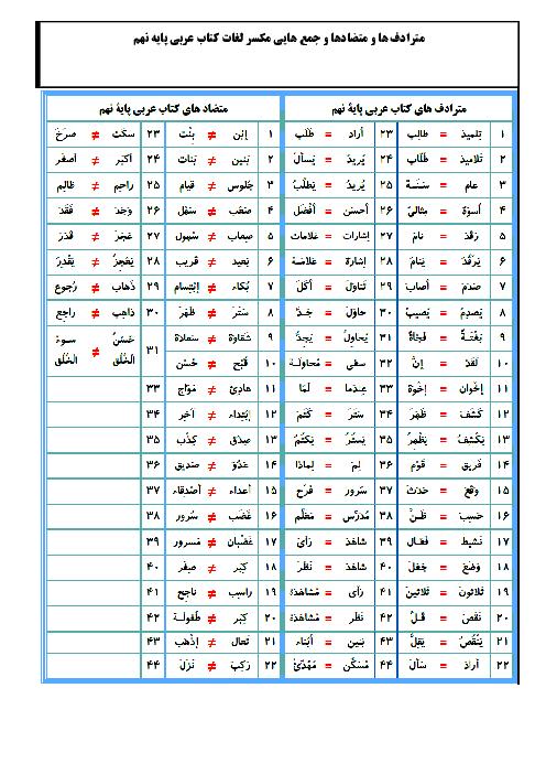 متضاد و مترادف و جمع مکسر های کتاب عربی نهم |  درس 1 تا 10