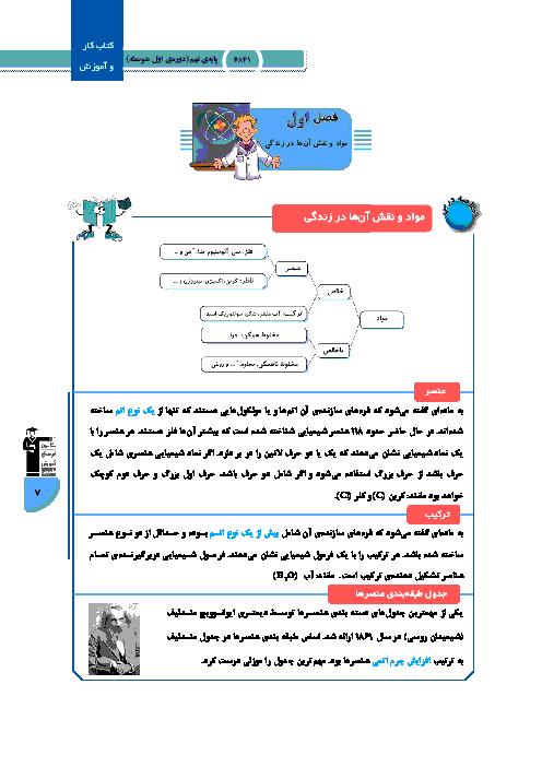 فصل اول تا سوم کتاب کار و آموزش علوم نهم کانون فرهنگی آموزش| بخش شیمی (فصل 1 تا 3)