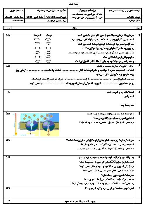 آزمون نوبت دوم زیست شناسی (1) پایه دهم دبیرستان شرف | مهاباد - خرداد 1397