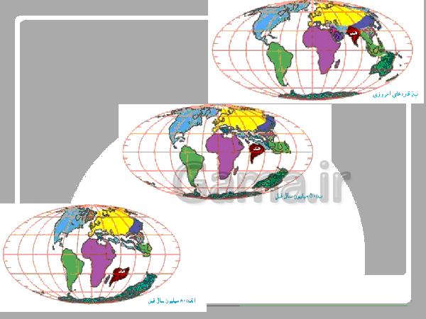 پاورپوینت علوم تجربی نهم    فصل 6: زمین ساخت ورقهای- پیش نمایش