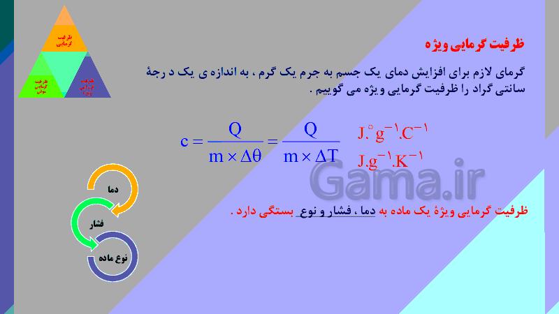 پاورپوینت شیمی (2) پایه یازدهم دبیرستان | ظرفیت گرمایی- پیش نمایش