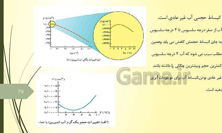 پاورپوینت خودآموز فیزیک (1) دهم | فصل 1 تا 4- پیش نمایش