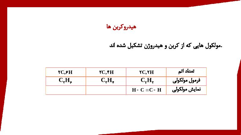 پاورپوینت درسی علوم نهم   فصل دوم: رفتار اتم ها با یکدیگر- پیش نمایش