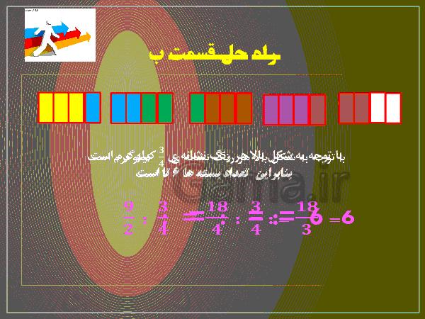 پاورپوینت ریاضی پایه ششم دبستان ( تقسیم کسرها)- پیش نمایش