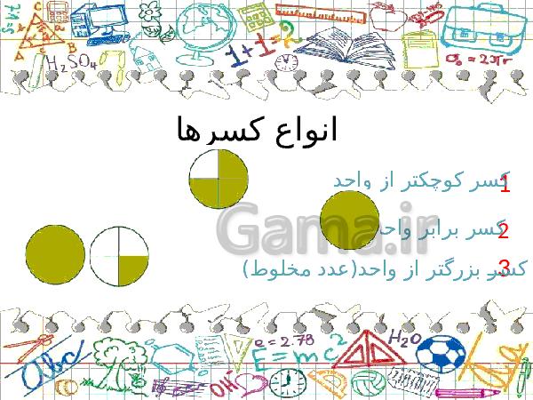 پاورپوینت ریاضی ششم دبستان | فصل 2: کسر- پیش نمایش
