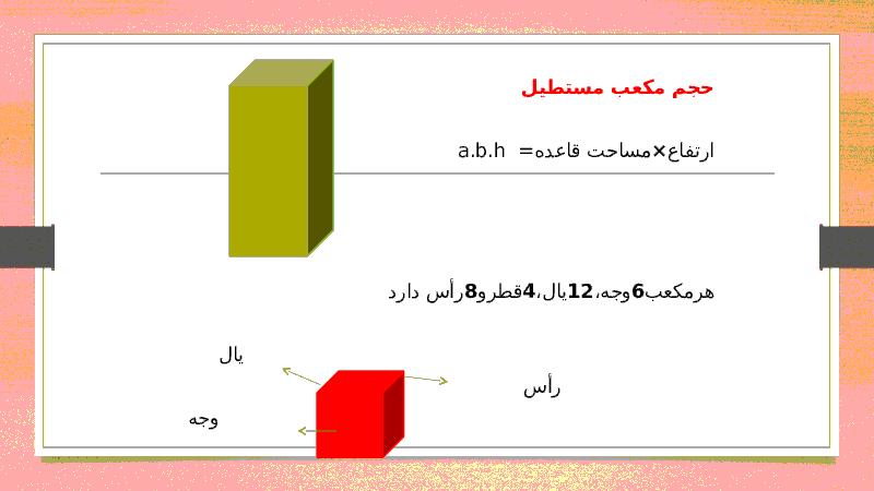 پاورپوینت آموزشی ریاضی نهم l سطح و حجم- پیش نمایش