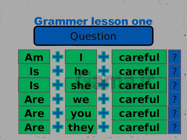 پاورپوینت گرامر درس 1 انگلیسی نهم | simple present tense: to be- پیش نمایش