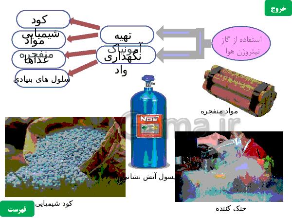 پاورپوینت علوم تجربی پایه نهم | فصل اول: مواد و نقش آنها در زندگی- پیش نمایش