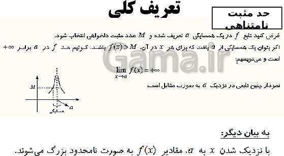 پاورپوینت فصل سوم حسابان (2) دوازدهم ریاضی | حدهای نامتناهی و مجانب- پیش نمایش