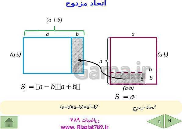 پاورپوینت تدریس ریاضی نهم | فصل 5: عبارتهای جبری- پیش نمایش