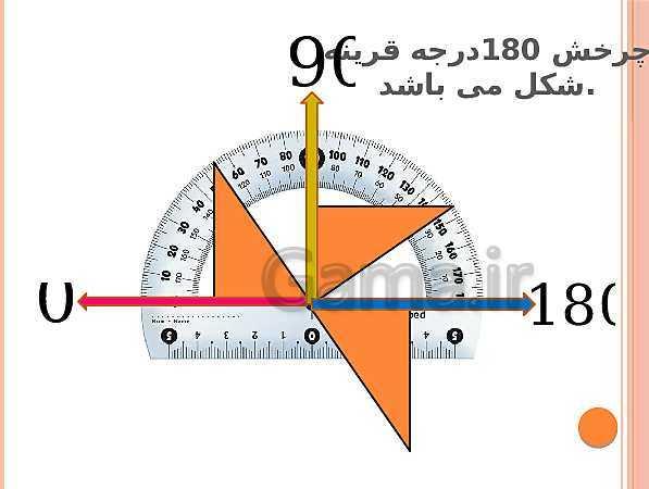 پاورپوینت ریاضی پنجم دبستان | تقارن مرکزی- پیش نمایش