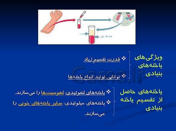 پاورپوینت تدریس زیست شناسی دهم تجربی | گفتار 3 از فصل 4: خون- پیش نمایش