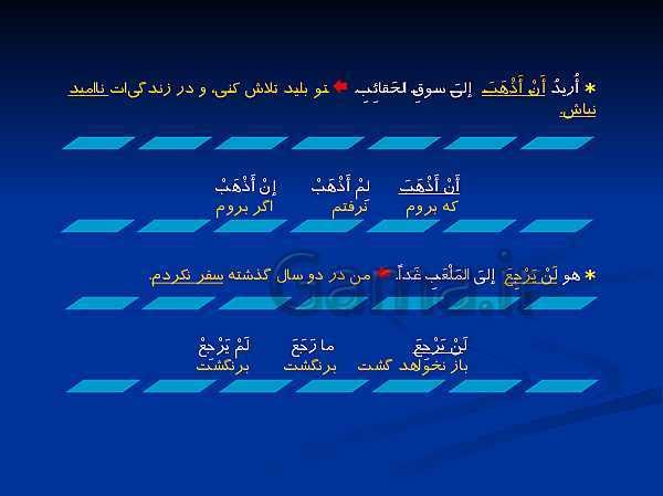 پاورپوینت ترجمه، گرامر و تمرینهای عربی یازدهم   درس 6: آنّه ماري شيمِل- پیش نمایش
