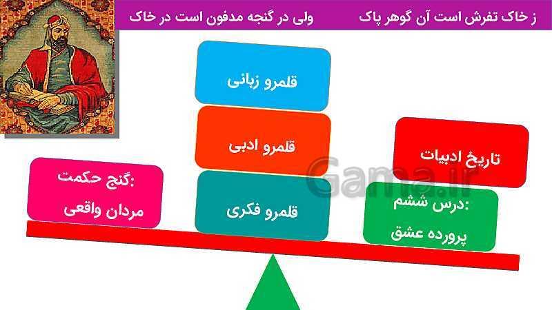 پاورپوینت تدریس فارسی (2) یازدهم | درس 6: پروردۀ عشق- پیش نمایش