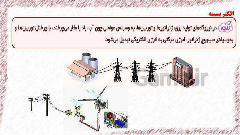 پاورپوینت علوم تجربی چهارم دبستان   درس 4: انرژی الکتریکی - پیش نمایش