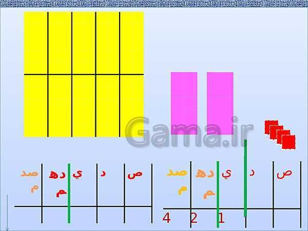 پاورپوینت آموزشی کسرهای متعاوفی و اعداد اعشاری | ریاضی ششم- پیش نمایش