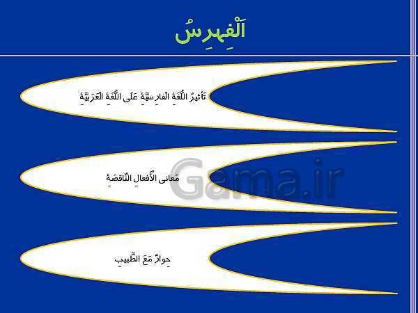 پاورپوینت ترجمه، گرامر و تمرینهای عربی یازدهم   درس 7: تَأثيرُ اللُّغَةِ الْفارِسيَّةِ عَلَی اللُّغَةِ الْعَرَبيَّةِ- پیش نمایش