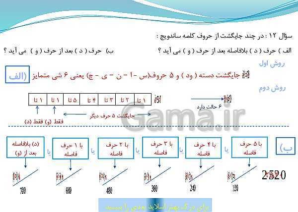 پاورپوینت فصل 6 ریاضی (1) دهم | درس 2: جایگشت- پیش نمایش