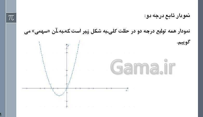 پاورپوینت آموزش المپیاد ریاضی (دوره اول متوسطه)   شماره 5: مبحث تابع درجه دو- پیش نمایش