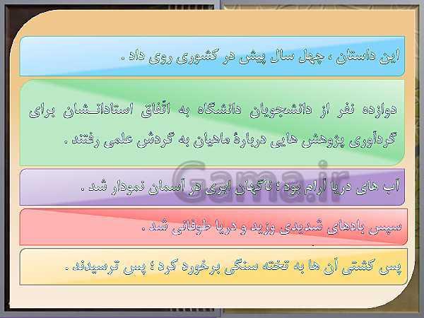 پاورپوینت درس 4 عربی نهم | الدَّرْسُ الرّابِعُ: اَلصَّبْرُ مِفتاحُ الْفَرَجِ- پیش نمایش