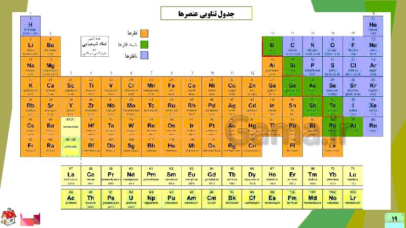 پاسخ تمرین های دوره ای فصل 3 شیمی دوازدهم به صورت پاورپوینت- پیش نمایش