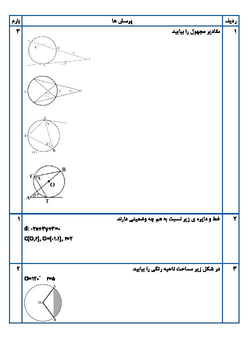 سوالات امتحان ترم اول هندسه (2) یازدهم دبیرستان پسرانه اسلام | دی 97