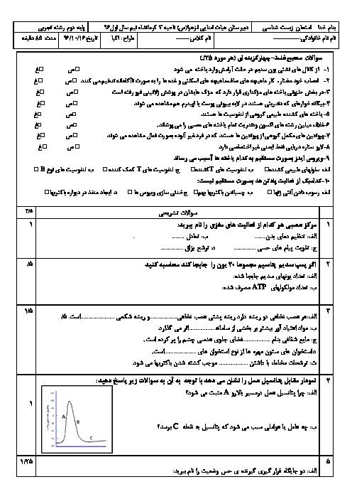 سوالات امتحان نوبت اول زیست شناسی (2) یازدهم رشته تجربی دبیرستان الزهرا کرمانشاه | دی 96