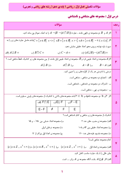 سؤالات طبقهبندی شده  فصل اول ریاضی (1) دهم دبیرستان   درس 1 تا 4