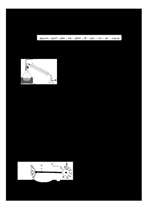آزمون نوبت اول علوم تجربی پایه هشتم مدرسه جواد الائمه  | دی 1395