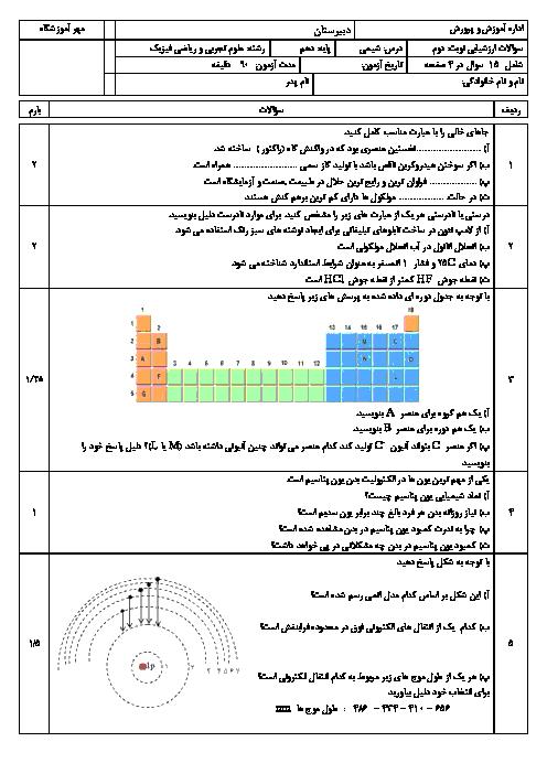 آزمون نوبت دوم شیمی (1) پایه دهم دبیرستان آتیه شیراز | خرداد 96