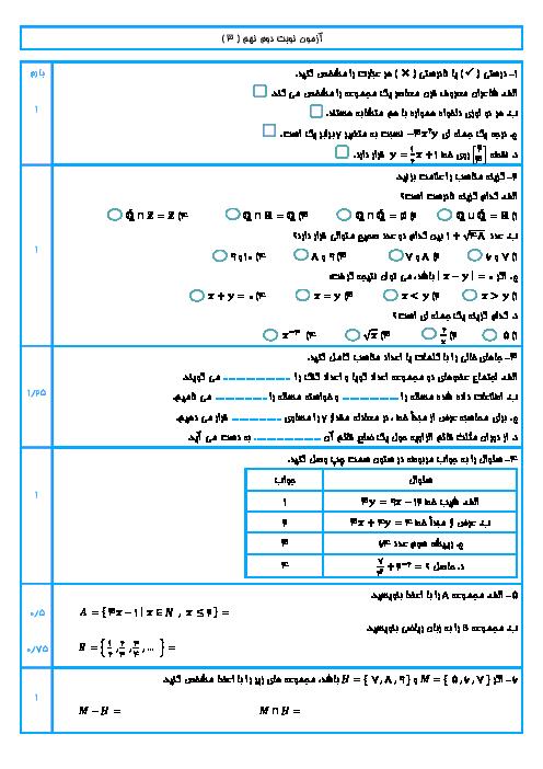 نمونه سوال پیشنهادی آزمون نوبت دوم ریاضی نهم با پاسخ | ویژه خرداد 95 سری ۳
