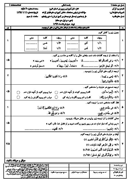 امتحان هماهنگ استانی آموزش قرآن پایه نهم نوبت دوم (خرداد ماه 97) | استان البرز (نوبت صبح و عصر) + پاسخ