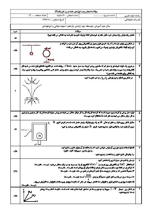 نمونه سوال امتحان نوبت اول فیزیک (2) یازدهم تجربی | دی 96