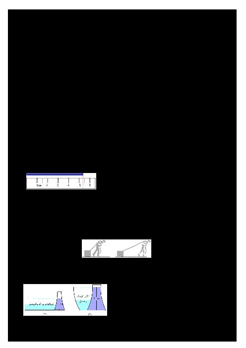 سوالات امتحان نوبت دوم فیزیک (1) رشته علوم ریاضی پایه دهم دبیرستان حاج عباس کریم کاشان | خرداد 1396