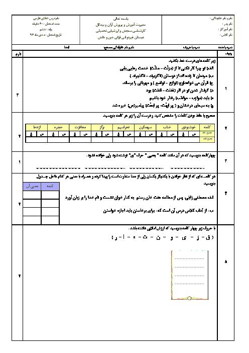 آزمون نیمسال اول دیماه 96 املای فارسی ششم دبستان دین و دانش آران و بیدگل