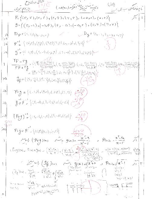 آزمونک ریاضی (2) پایه یازدهم دبیرستان تیزهوشان دخترانه مجاهد | اعمال جبری روی توابع