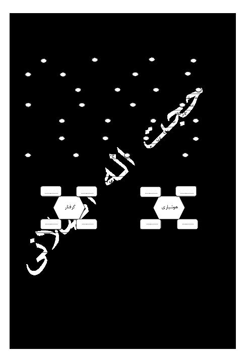 آزمون مستمر فارسی و نگارش کلاس ششم ابتدائی - مهر ماه 96: درس 1 تا 3
