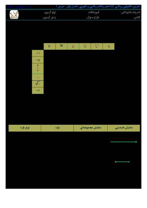تمرین تکمیلی ریاضی (1) دهم رشته ریاضی و تجربی | فصل اول- درس 1: مجموعه های متناهی و نامتناهی