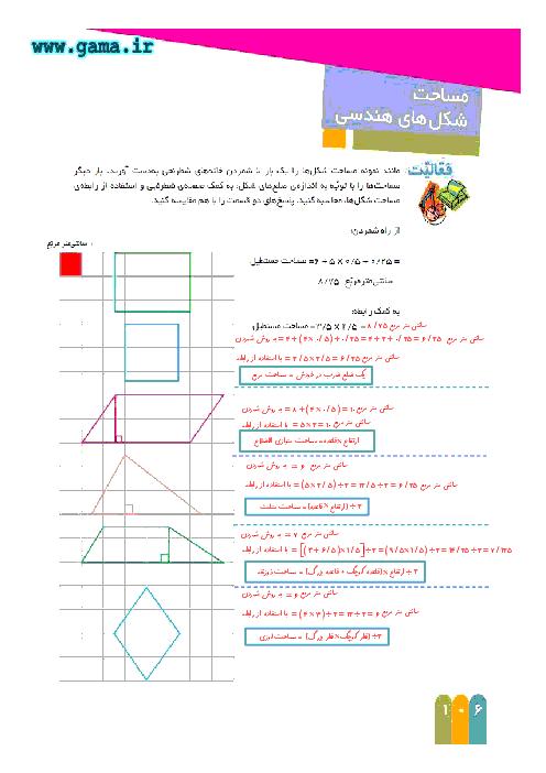 راهنمای گام به گام ریاضی ششم | فصل 6 : مساحت شکل های هندسی