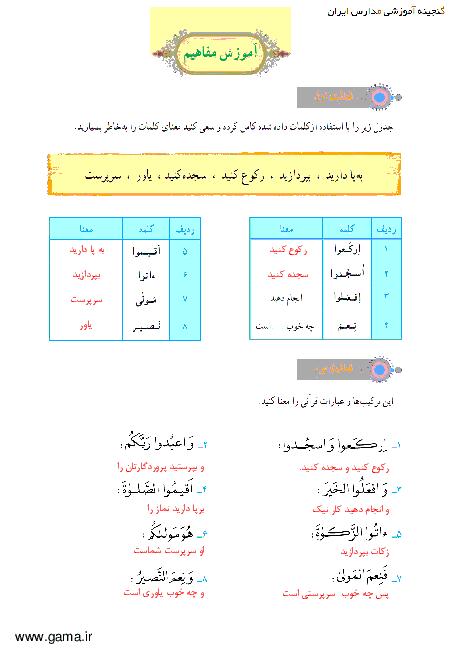 پاسخ فعالیت و انس با قرآن در خانه آموزش قرآن هفتم| جلسه اول درس 12: سوره حج