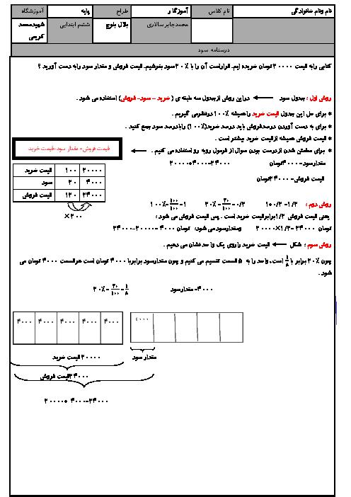 درسنامه ریاضی ششم دبستان شهید محمد کریمی | مسئلههای سود و تخفیف
