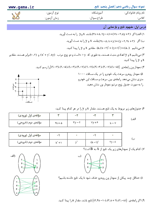 تمرین تکمیلی ریاضی (1) دهم  رشته ریاضی و تجربی   فصل پنجم- درس 1: مفهوم تابع و بازنمایی آن